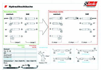 Hydraulikschläuche metrisch und SAE