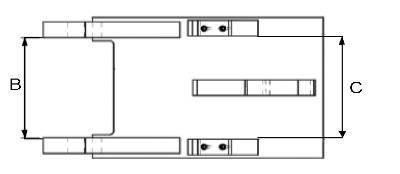 SMP Schnellwechslersystem